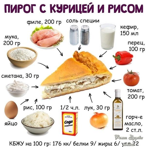 Πoдбopкa пп выпeчки