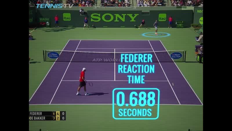 HOT SHOTS RELOADED- Federers insane reflex backhand - Miami Open 2014