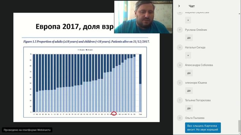 Муковисцидоз у взрослых. Встреча-беседа с пульмонологом Красовским С.А. 20 апреля 2020 г.