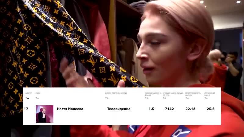 {ЮТУБЕР} Соколовского Ищет Полиция Моргенштерн В Списке Forbes Anastasiz Расстроила Фанатку