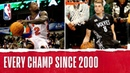 Every Dunk Contest Winner Since 2000