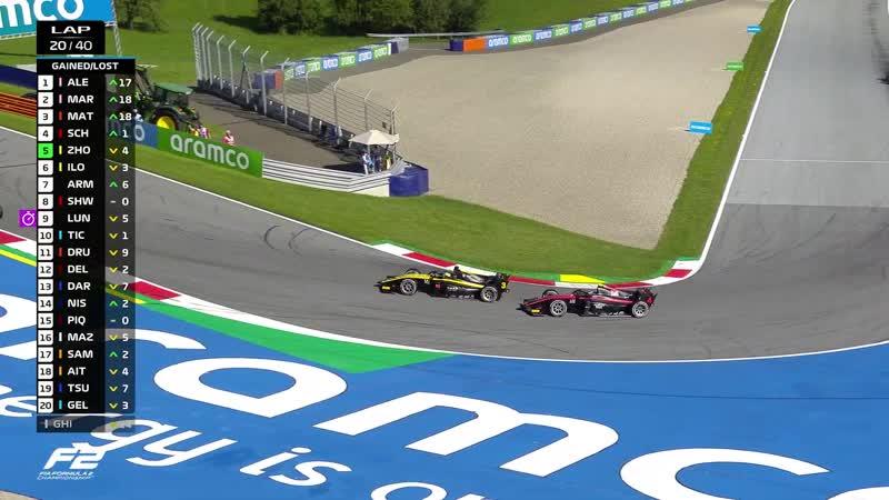 F2 Feature Race Highlights 2020 Austrian Grand Prix