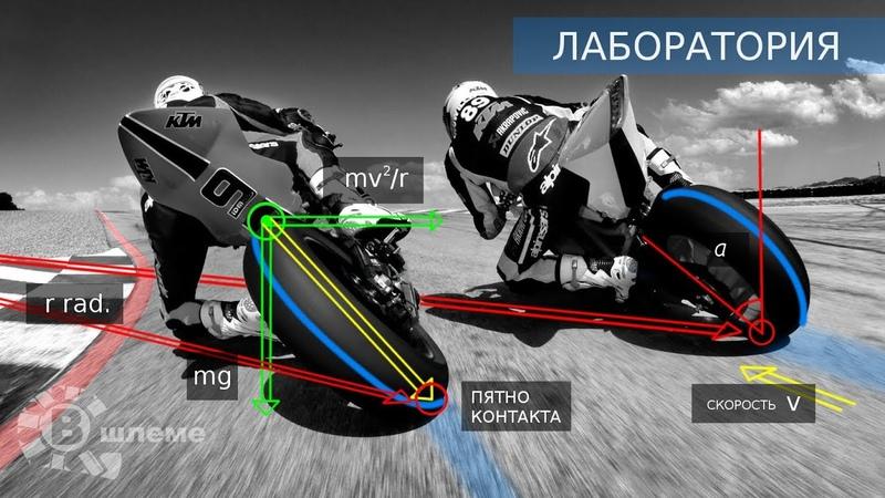 Как проходить повороты на мотоцикле Лаборатория В шлеме